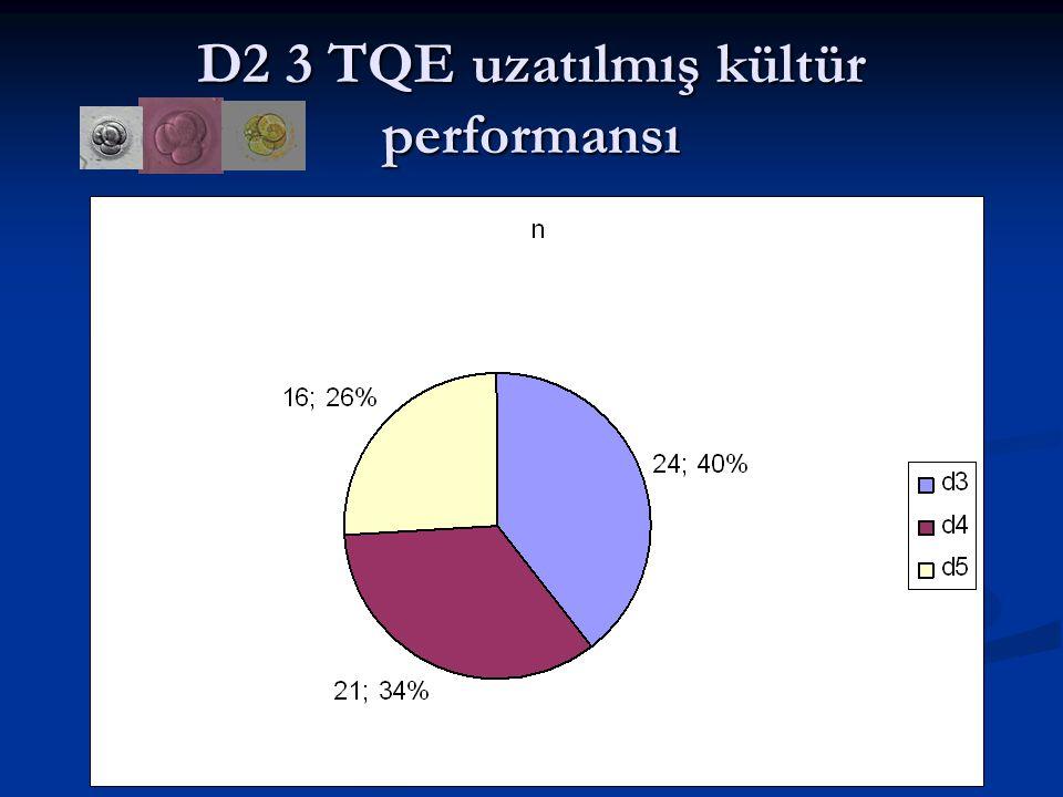 D2 3 TQE uzatılmış kültür performansı