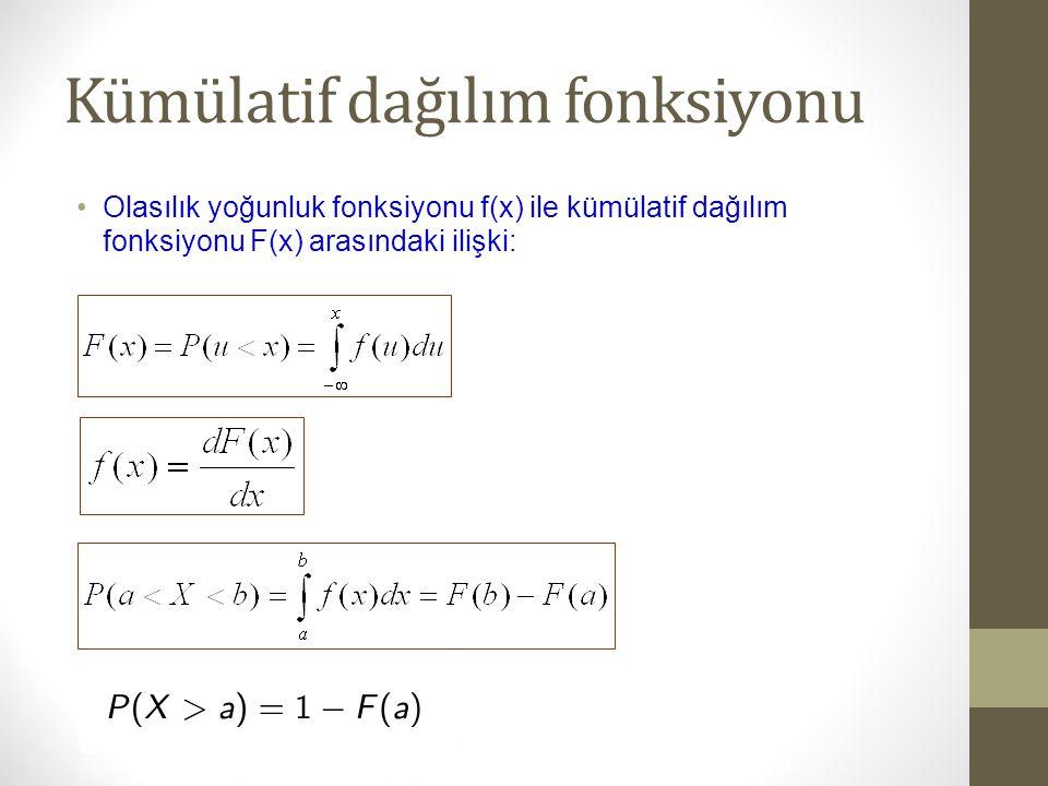 Kümülatif dağılım fonksiyonu