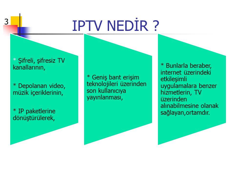 IPTV NEDİR * Şifreli, şifresiz TV kanallarının, * Depolanan video, müzik içeriklerinin, * IP paketlerine dönüştürülerek,