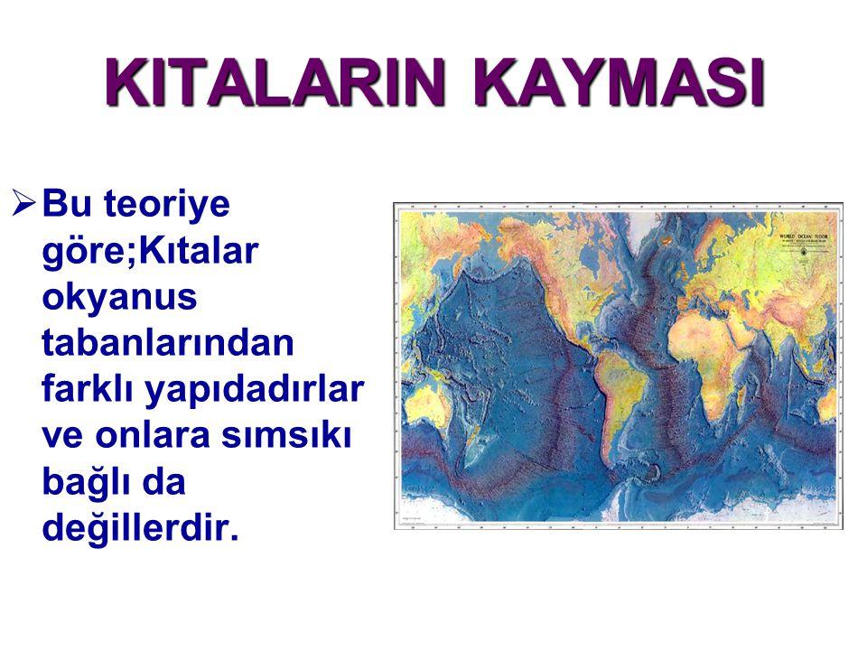KITALARIN KAYMASI Bu teoriye göre;Kıtalar okyanus tabanlarından farklı yapıdadırlar ve onlara sımsıkı bağlı da değillerdir.