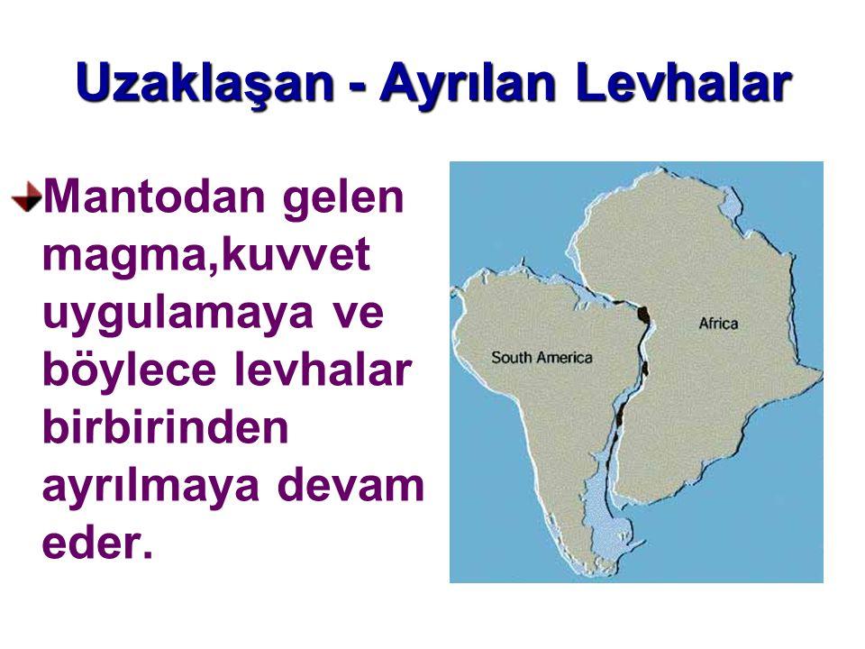 Uzaklaşan - Ayrılan Levhalar