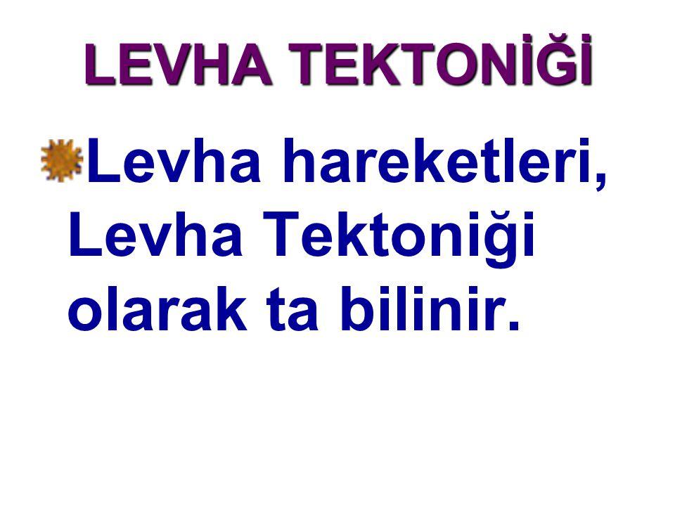 Levha hareketleri, Levha Tektoniği olarak ta bilinir.