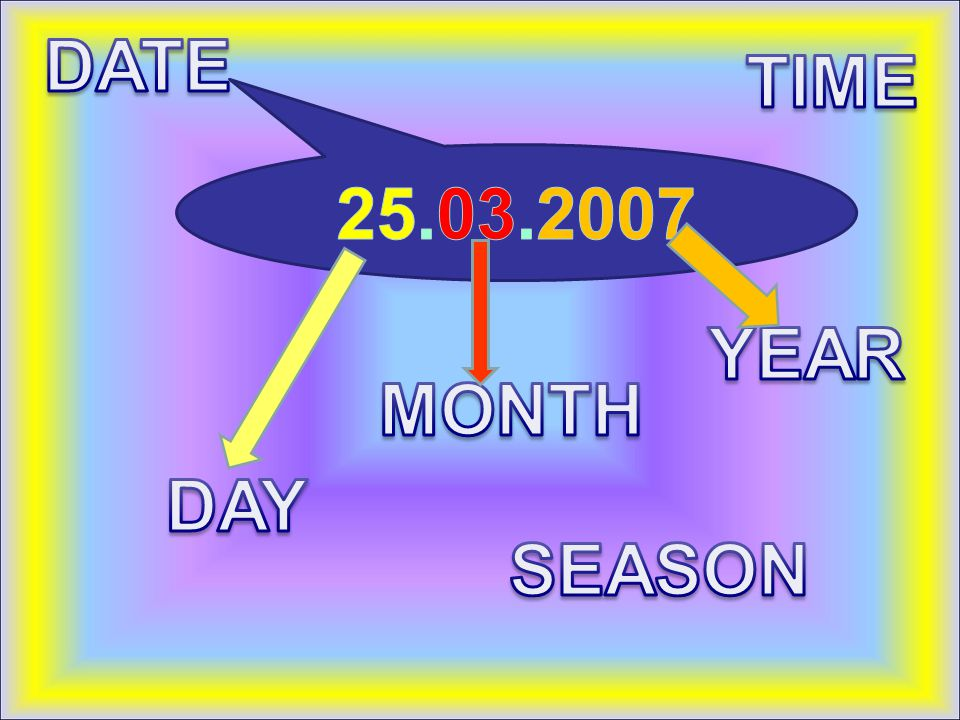 DATE TIME 25.03.2007 YEAR MONTH DAY SEASON