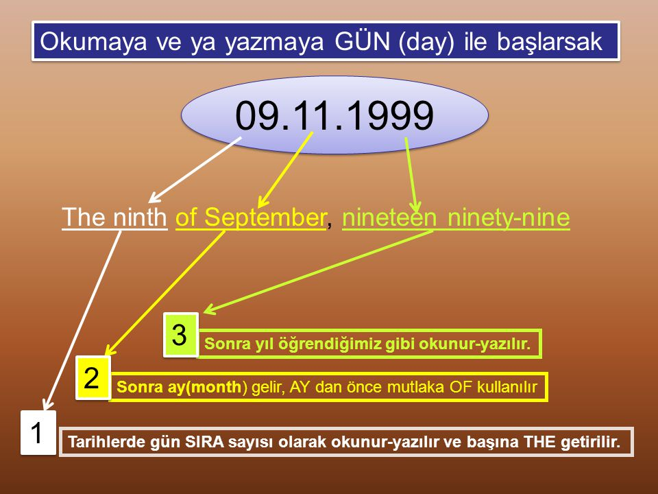 09.11.1999 3 2 1 Okumaya ve ya yazmaya GÜN (day) ile başlarsak