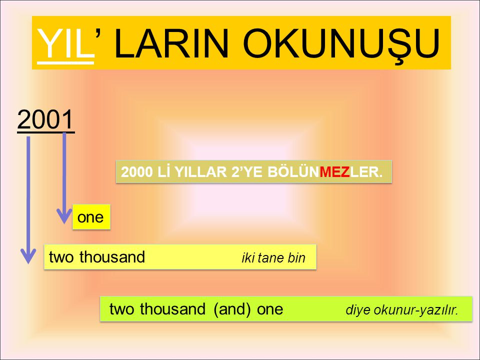 YIL' LARIN OKUNUŞU 2001 one two thousand iki tane bin