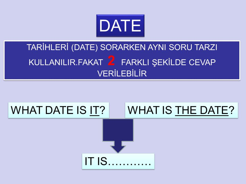 DATE WHAT DATE IS IT WHAT IS THE DATE IT IS…………