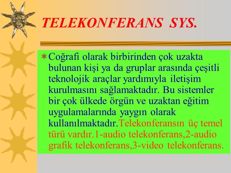 TELEKONFERANS SYS.