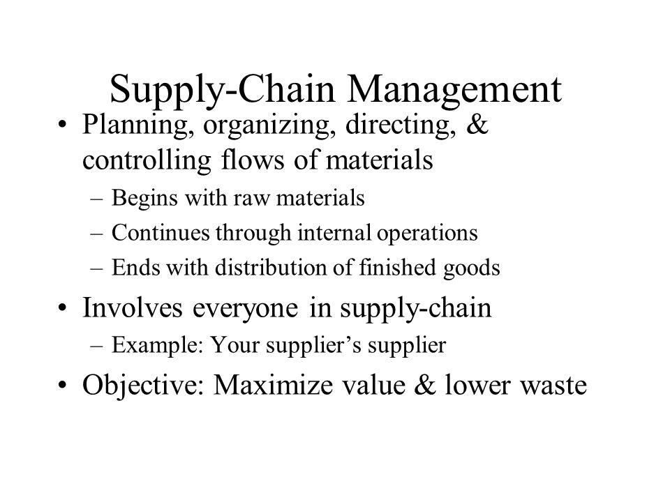 Supply-Chain Management