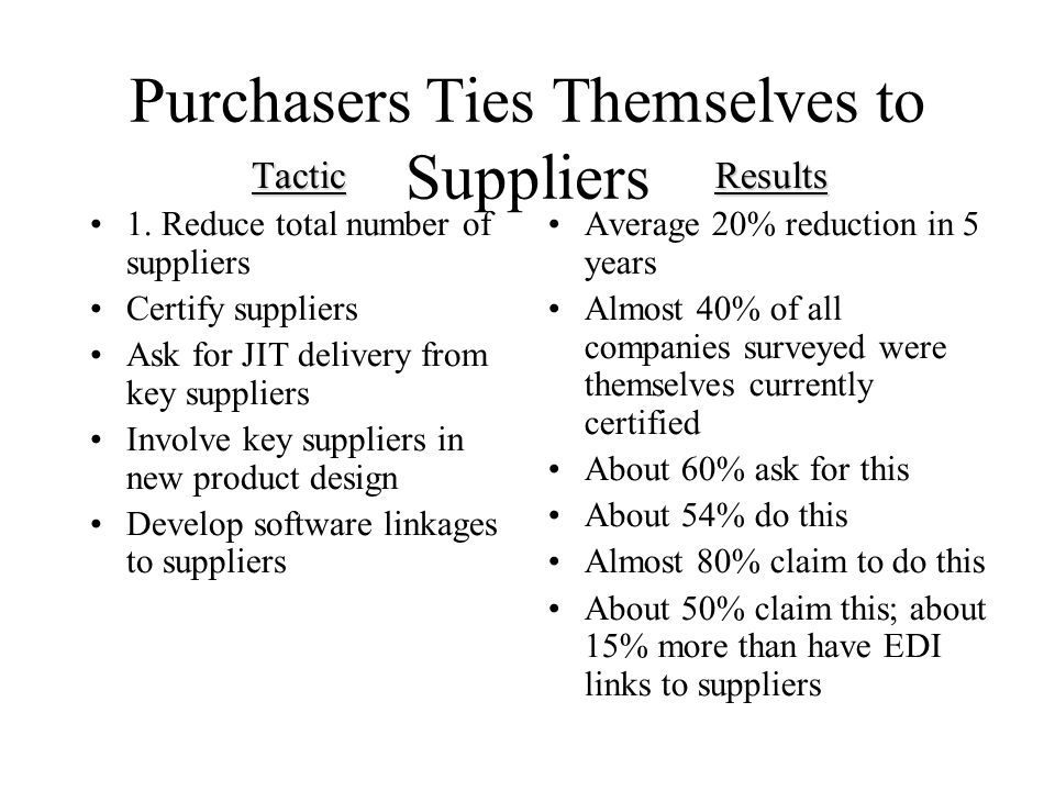 Purchasers Ties Themselves to Suppliers