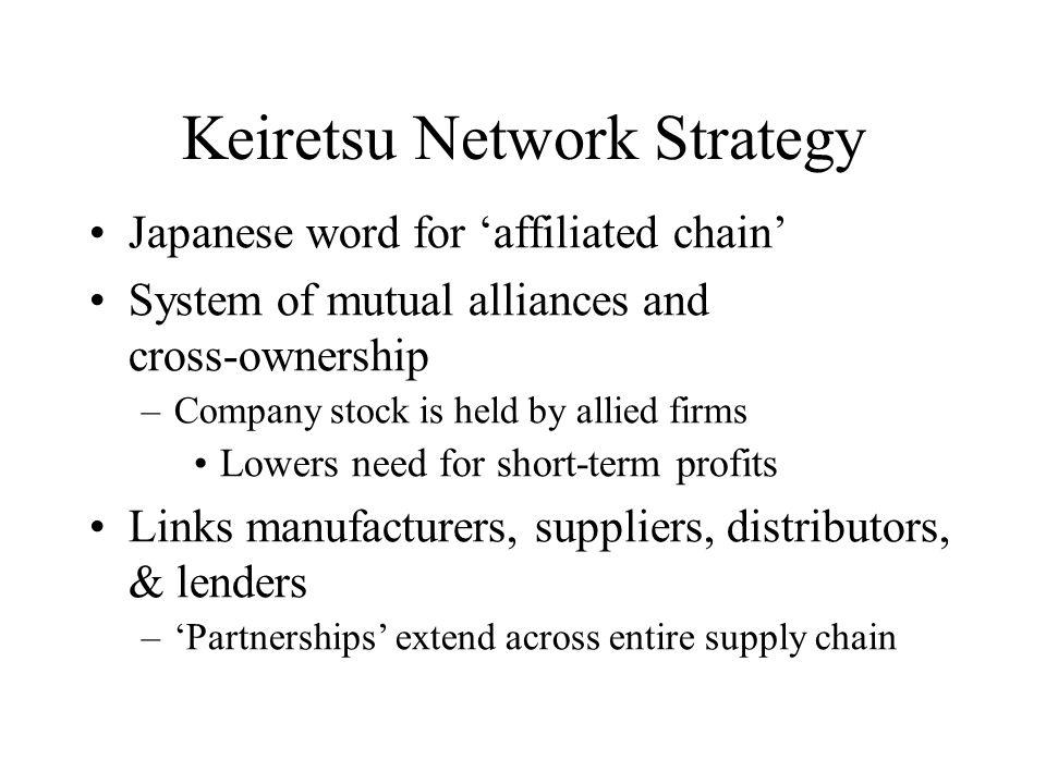 Keiretsu Network Strategy