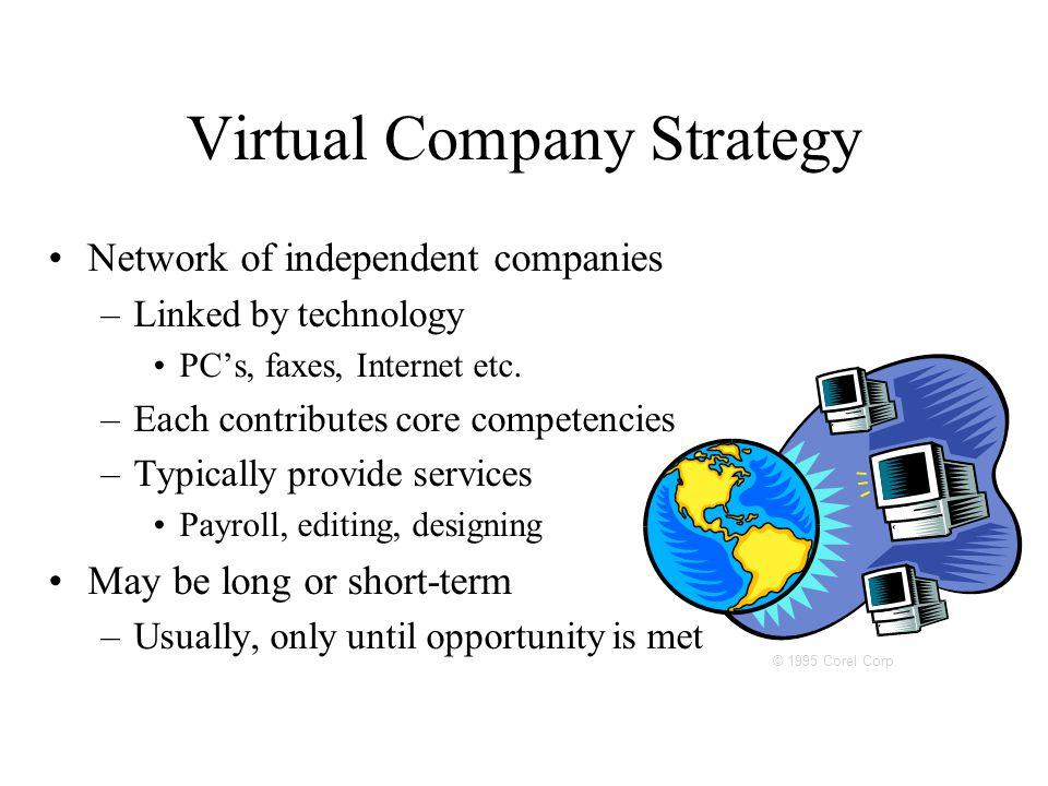 Virtual Company Strategy