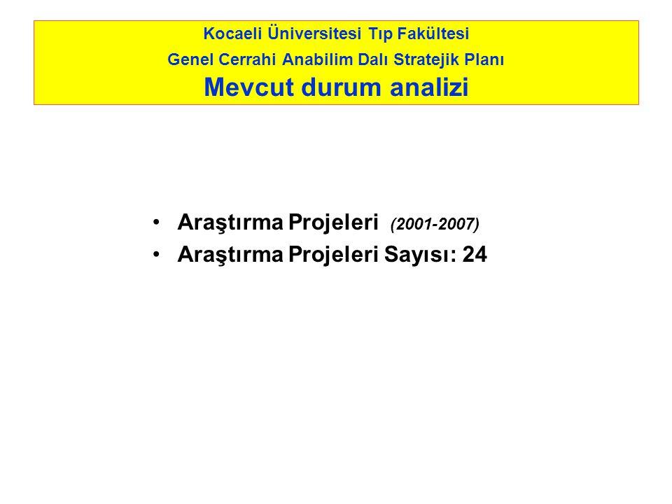 Araştırma Projeleri (2001-2007) Araştırma Projeleri Sayısı: 24
