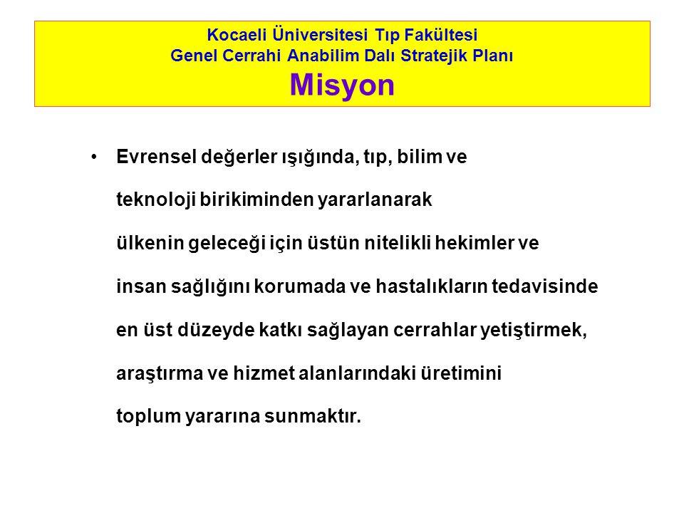 Kocaeli Üniversitesi Tıp Fakültesi Genel Cerrahi Anabilim Dalı Stratejik Planı Misyon