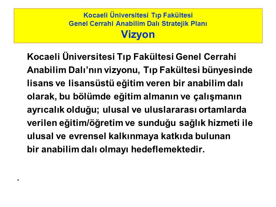Kocaeli Üniversitesi Tıp Fakültesi Genel Cerrahi Anabilim Dalı Stratejik Planı Vizyon