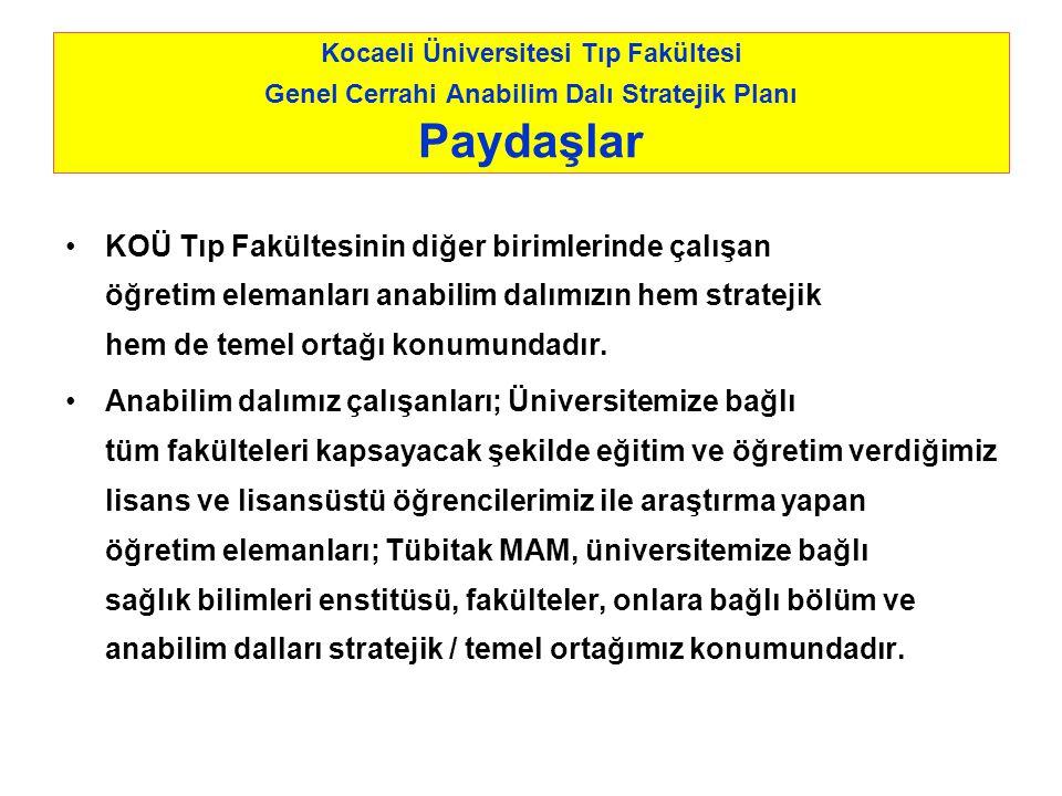 Kocaeli Üniversitesi Tıp Fakültesi Genel Cerrahi Anabilim Dalı Stratejik Planı Paydaşlar