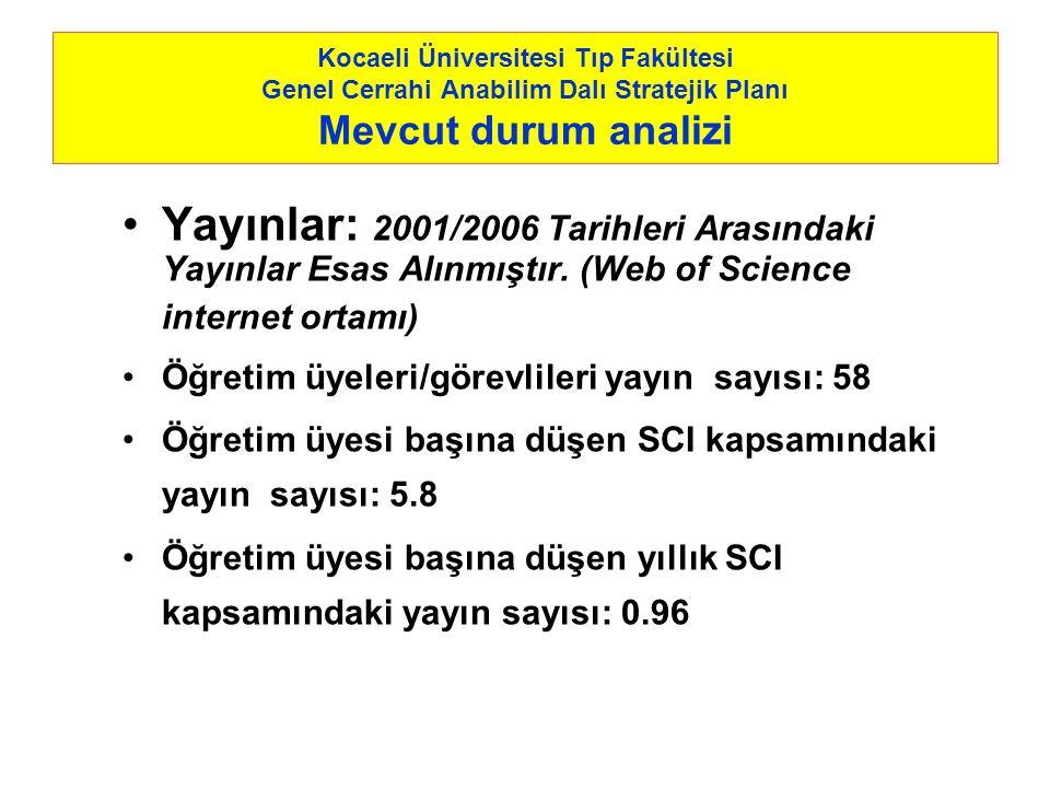 Kocaeli Üniversitesi Tıp Fakültesi Genel Cerrahi Anabilim Dalı Stratejik Planı Mevcut durum analizi
