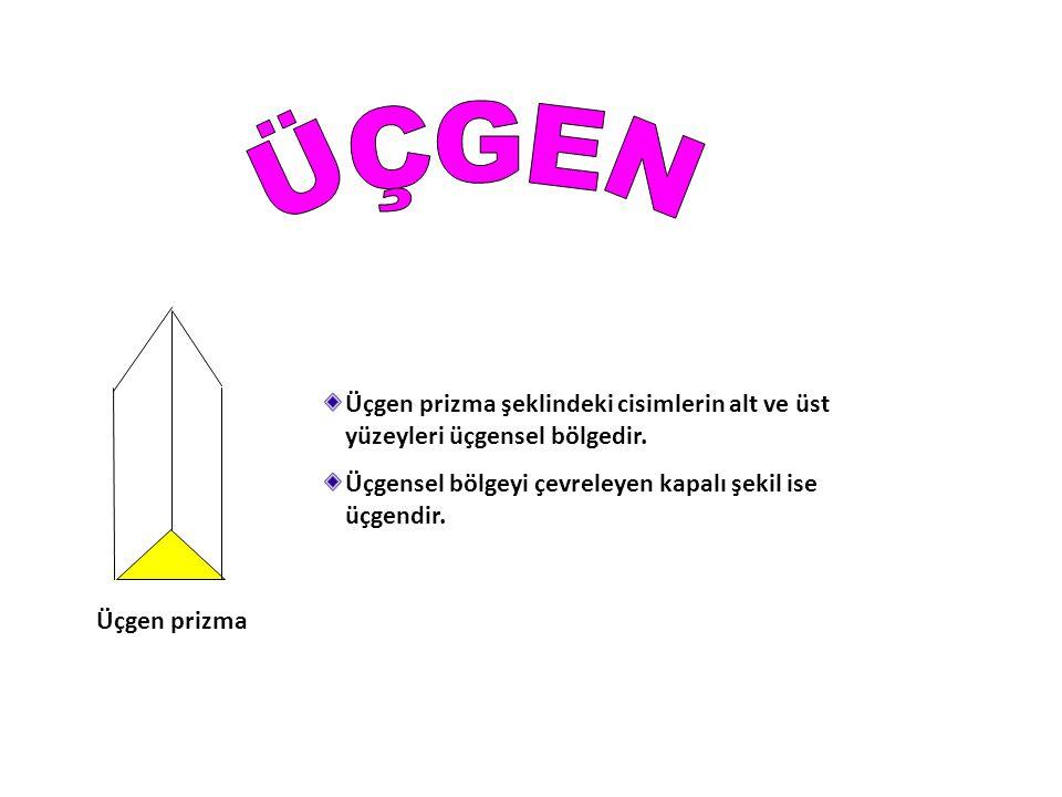 ÜÇGEN Üçgen prizma şeklindeki cisimlerin alt ve üst yüzeyleri üçgensel bölgedir. Üçgensel bölgeyi çevreleyen kapalı şekil ise üçgendir.
