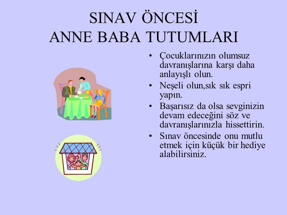 SINAV ÖNCESİ ANNE BABA TUTUMLARI