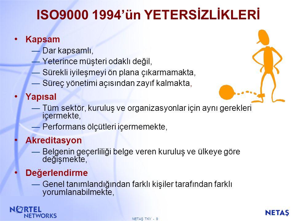 ISO 9000:2000 MÜŞTERİ ANKETİ 1997 yılında 1120 müşteriyi kapsayan bir anket yapıldı. Yapılan ankette.