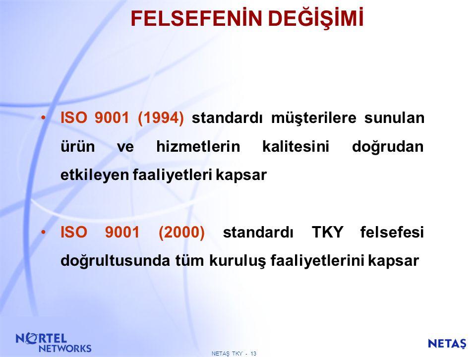 ISO 9000:2000'in Yapısı M e m n u i y t Ş a r t l M ü ş t e r i M ü ş