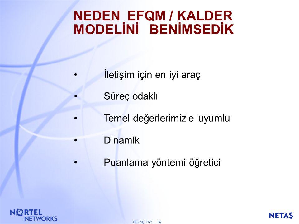 EFQM / KALDER ÖZDEĞERLENDİRME MODELİ