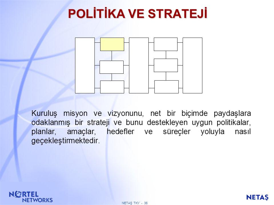 POLİTİKA VE STRATEJİ 2a Politika ve strateji, paydaşların mevcut durumdaki ve gelecekteki gereksinim ve beklentilerini nasıl temel almaktadır.