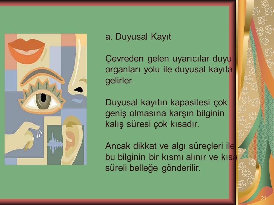 a. Duyusal Kayıt Çevreden gelen uyarıcılar duyu organları yolu ile duyusal kayıta gelirler.
