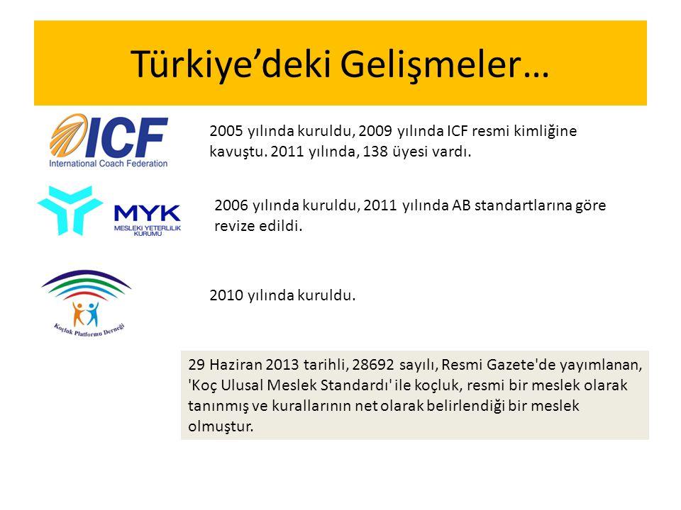 Türkiye'deki Gelişmeler…