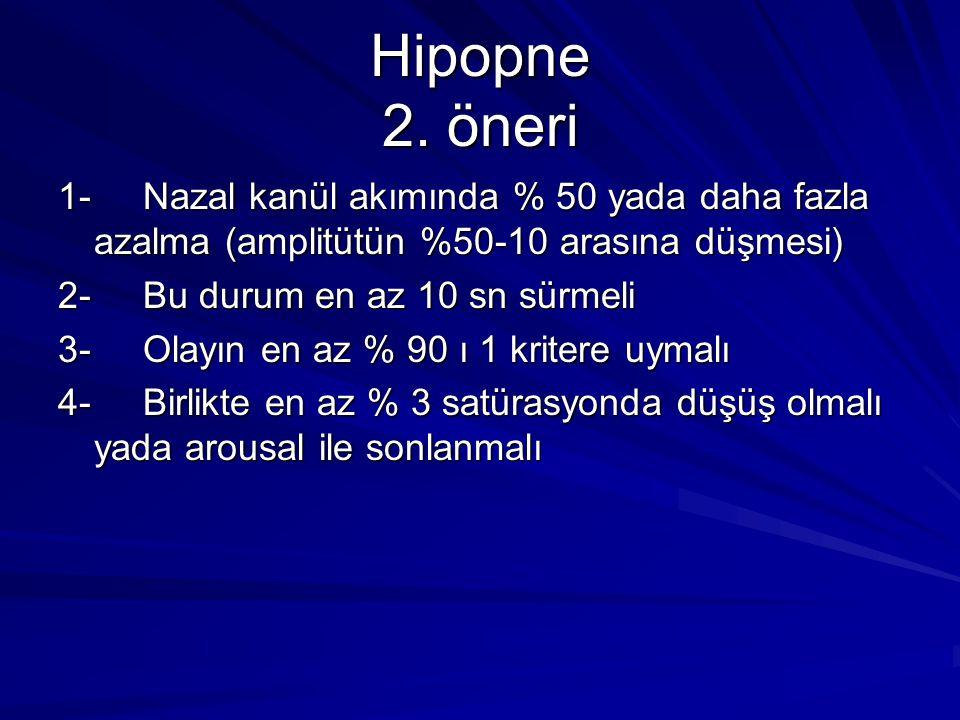 Hipopne 2. öneri 1- Nazal kanül akımında % 50 yada daha fazla azalma (amplitütün %50-10 arasına düşmesi)