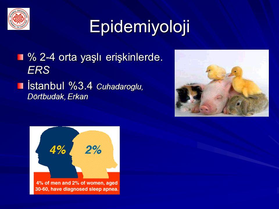 Epidemiyoloji % 2-4 orta yaşlı erişkinlerde. ERS