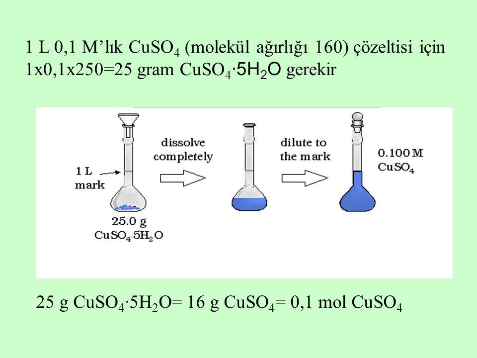 1 L 0,1 M'lık CuSO4 (molekül ağırlığı 160) çözeltisi için 1x0,1x250=25 gram CuSO4·5H2O gerekir