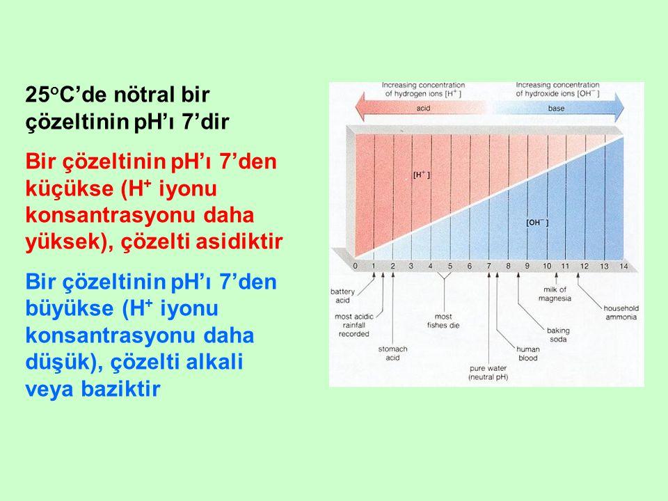 25oC'de nötral bir çözeltinin pH'ı 7'dir