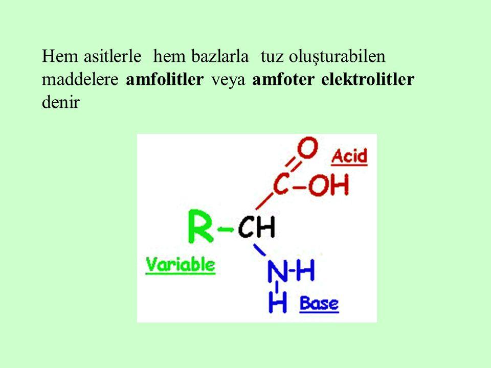 Hem asitlerle hem bazlarla tuz oluşturabilen maddelere amfolitler veya amfoter elektrolitler denir