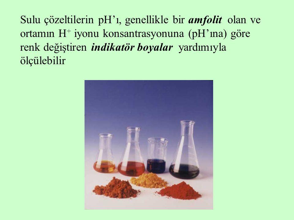Sulu çözeltilerin pH'ı, genellikle bir amfolit olan ve ortamın H+ iyonu konsantrasyonuna (pH'ına) göre renk değiştiren indikatör boyalar yardımıyla ölçülebilir