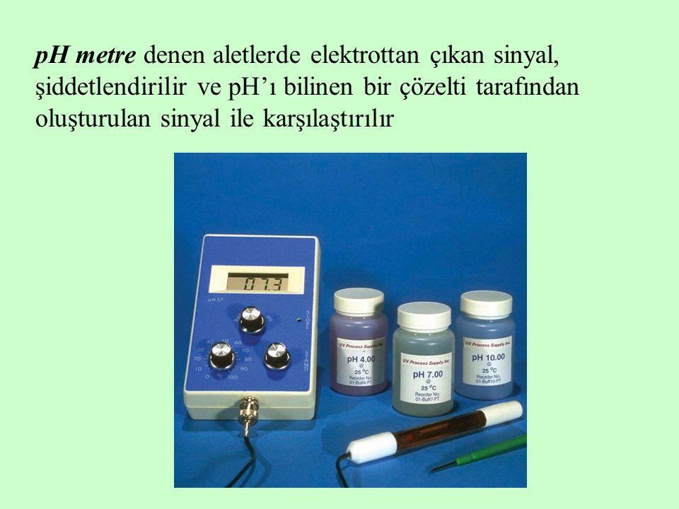 pH metre denen aletlerde elektrottan çıkan sinyal, şiddetlendirilir ve pH'ı bilinen bir çözelti tarafından oluşturulan sinyal ile karşılaştırılır