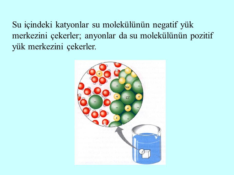 Su içindeki katyonlar su molekülünün negatif yük merkezini çekerler; anyonlar da su molekülünün pozitif yük merkezini çekerler.