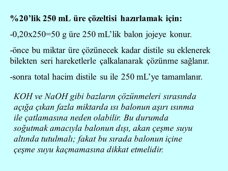%20'lik 250 mL üre çözeltisi hazırlamak için: