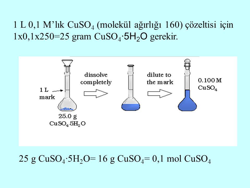 1 L 0,1 M'lık CuSO4 (molekül ağırlığı 160) çözeltisi için 1x0,1x250=25 gram CuSO4·5H2O gerekir.