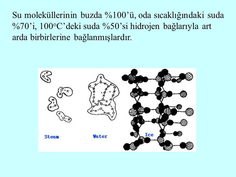Su moleküllerinin buzda %100'ü, oda sıcaklığındaki suda %70'i, 100oC'deki suda %50'si hidrojen bağlarıyla art arda birbirlerine bağlanmışlardır.