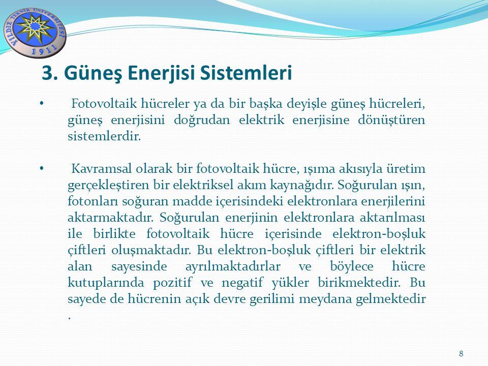 3. Güneş Enerjisi Sistemleri