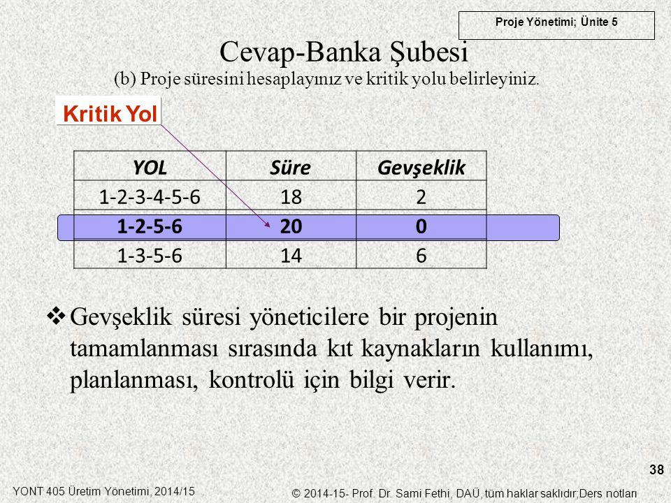 Cevap-Banka Şubesi (b) Proje süresini hesaplayınız ve kritik yolu belirleyiniz. Kritik Yol. YOL. Süre.