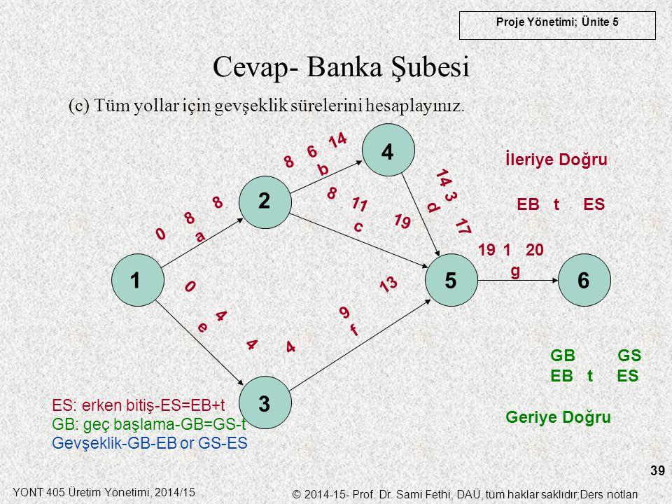 Cevap- Banka Şubesi (c) Tüm yollar için gevşeklik sürelerini hesaplayınız. 1. 2. 3. 4. 5. 6. 6 14.