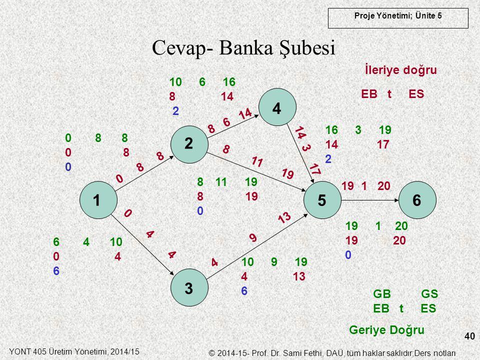 Cevap- Banka Şubesi 1 2 3 4 5 6 İleriye doğru 10 6 16 8 14 EB t ES 2