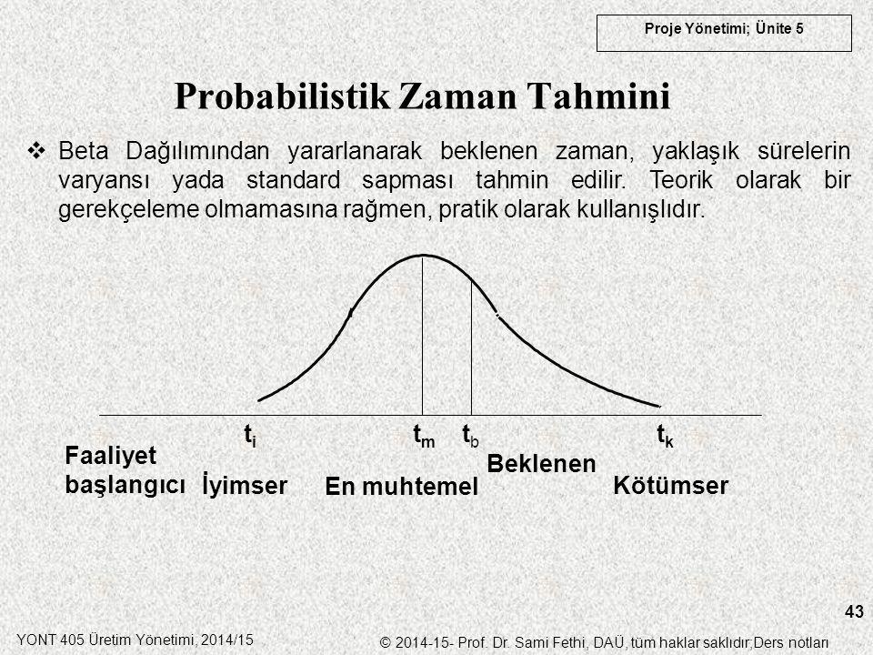 Probabilistik Zaman Tahmini