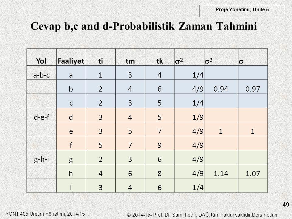 Cevap b,c and d-Probabilistik Zaman Tahmini