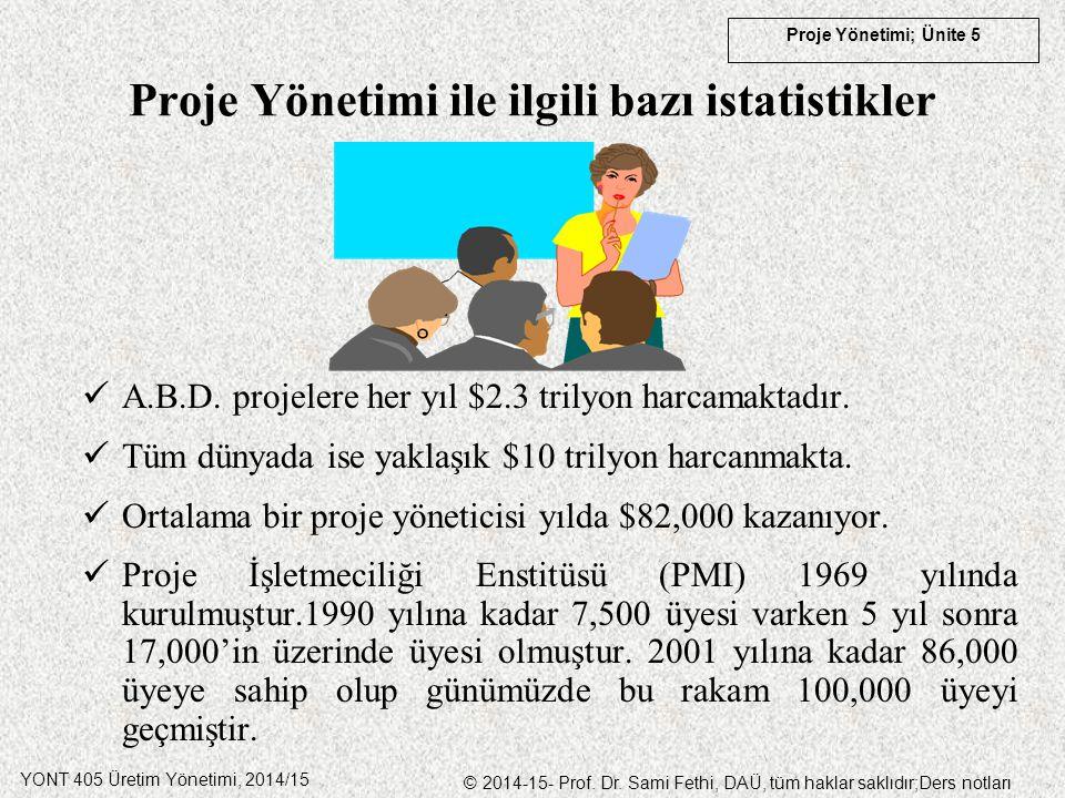 Proje Yönetimi ile ilgili bazı istatistikler