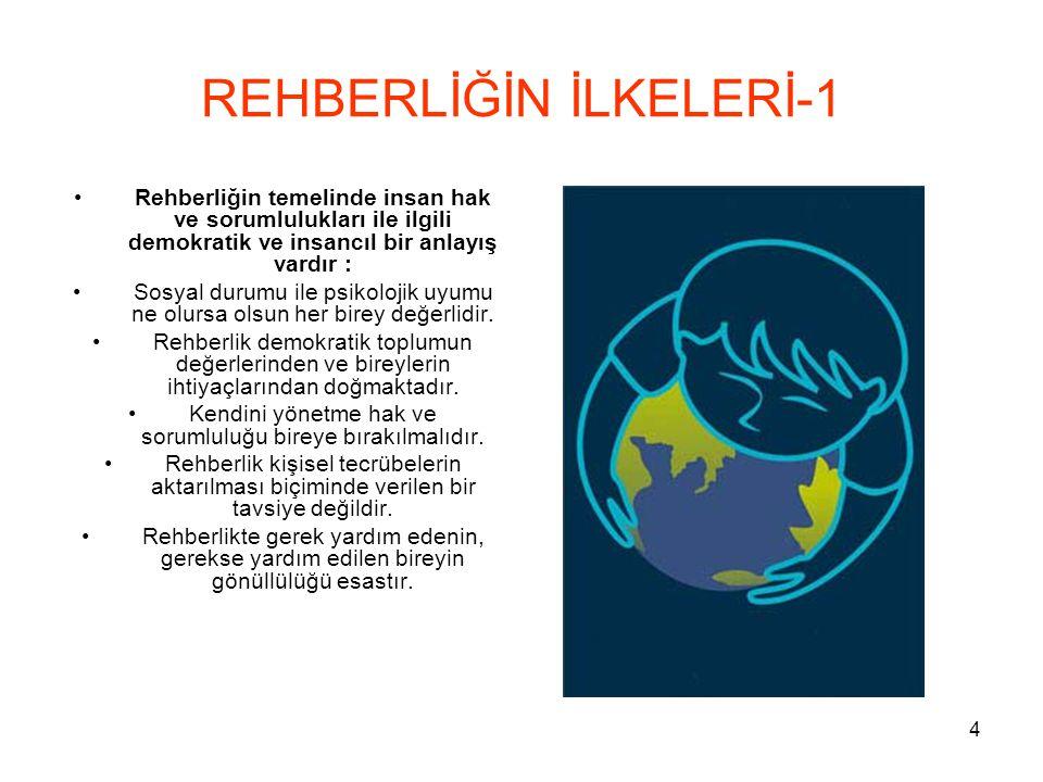 REHBERLİĞİN İLKELERİ-1