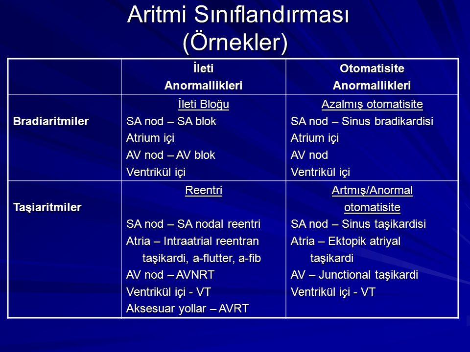 Aritmi Sınıflandırması (Örnekler)