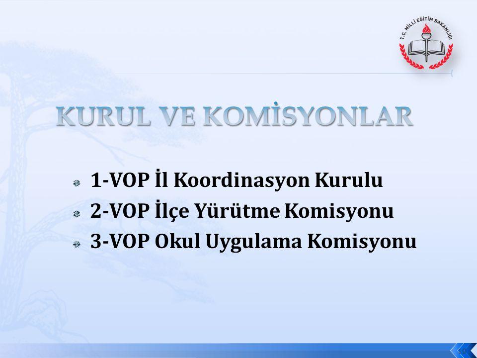 KURUL VE KOMİSYONLAR 1-VOP İl Koordinasyon Kurulu