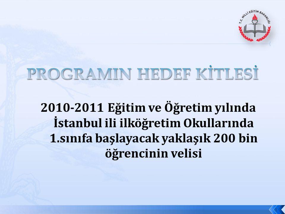 PROGRAMIN HEDEF KİTLESİ